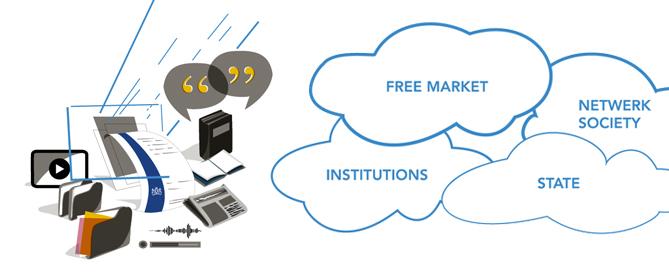 free market societies